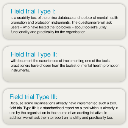 Diagram of the 3 Field trials